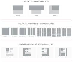 magento layout xml tutorial magento 2 layout file types webdux com