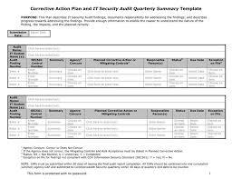 audit summary template summary report templates 9 free sample