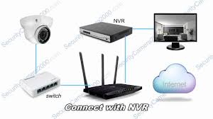 Security System Wiring Diagram Wiring Diagram And Introduction Of Main Features For 1080p Outdoor