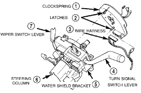 diagrams jeep jk airbag wiring harness u2013 my airbag light stays