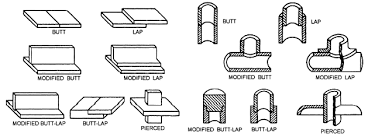 All Common Types Of Wood Joints And Their Variations by Fundamentals Of Professional Welding