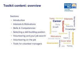 cover letter career builder career builder resume search careerbuilder employer resume search