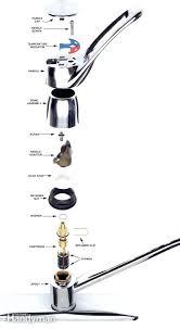 moen handle kitchen faucet repair moen single handle kitchen faucet repair diagram pentaxitalia com