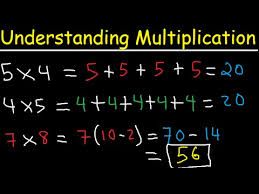 Multiplication Time Tables Multiplication Times Table 1 12 Introduction Basic Overview
