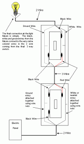 3 way u0026 4 way switch wiring diagram ask the builderask the builder