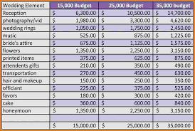 wedding budget wedding budget list expense report