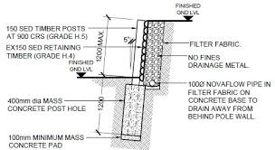 Timber Post Retaining Wall Costings New Zealand - Design of a retaining wall