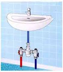 mixing valve for hand sink what you need to know about thermostatic mixing valves part one