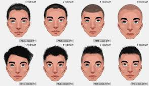 hair cut numbers modern haircut numbers pictures men pictures hairstyle men 2018