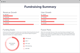 fundraising report template xtensio iyizistart partnership