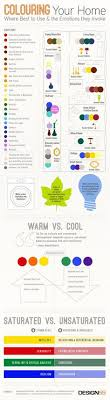 home design do s and don ts a beginner s guide to interior design and decorating infographic