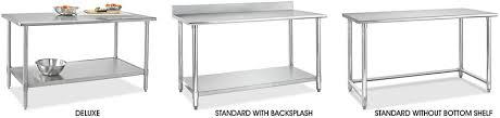 Stainless Desk Steel Worktables In Stock Uline