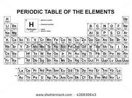 Periodix Table Periodic Table Elements Black White Vector Stock Vector 436836643