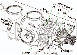 tomographic reconstruction of the beam emissivity profile in the