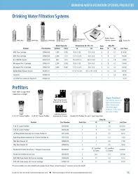 Ev9607 25 Everpure Foodservice Catalog