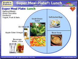diabetic lunch meals diabetes meal plan with sle meal plates from ex diabetic