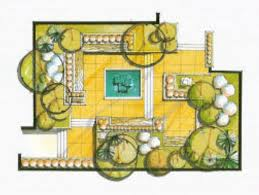 garden layouts landscaping network