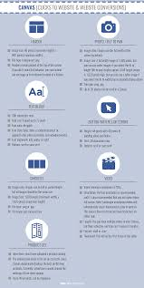 sheet types ultimate facebook ad types cheat sheet social media marketing news