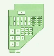2001 mg zs under dash fuse box diagram u2013 circuit wiring diagrams