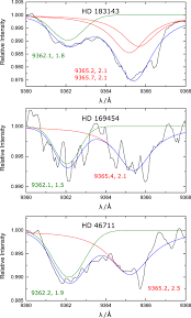 Singlek He Gas Phase Absorptions Of C 60 A New Comparison With Astronomical