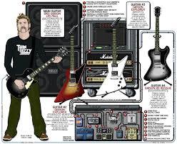 pedalera de kirk hammett metallica pedales de guitarra for