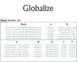 format date javascript jquery globalize javascript library for globalization and localization
