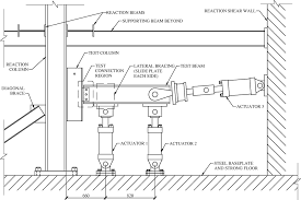 behavior of steel shear connections under column removal demands