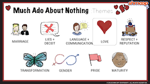 much ado about nothing theme of love