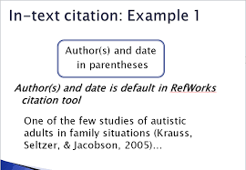 apa format citation book best solutions of ideas of apa format citing books in text about