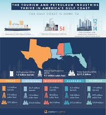 Louisiana Travel Alerts images Tourism and petroleum industries thrive in america 39 s gulf coast states png