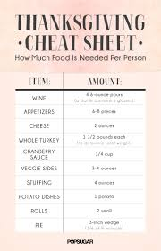 how much turkey per person for thanksgiving free printable fillable spring cleaning checklist