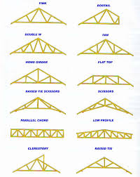 roof trusses for the home pinterest roof trusses woods and