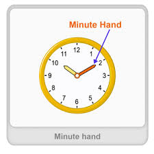 minute hand definition examples u0026 fun math worksheets