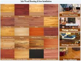 yourfurnitureoutlet com archive sale wood flooring free