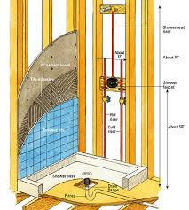 Building A Bathroom Shower Astonishing Design Building A Tile Shower Sumptuous Ideas Curb Dam