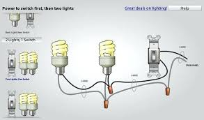 basic electricity wiring basic home electrical wiring diagrams