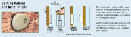 High Efficiency Homes Liquid Propane Gas Water Heating For Homes On Sale Until Friday