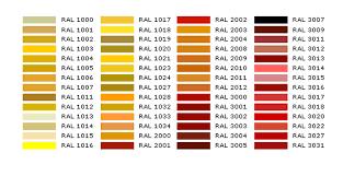 list of colours colour list ach panels