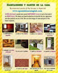Translate Bedroom In Spanish Describing A House In Spanish Ser Adjectives Spanishlearninglab