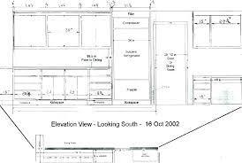 how to plan kitchen cabinets how to plan kitchen cabinets clickcierge me