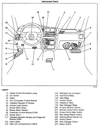 1999 chevy tracker fuse box 1999 wiring diagrams instruction