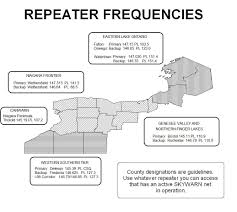Rochester Zip Code Map by Western And Northern New York Ham Repeater Frequencies