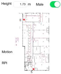 Rpi Map Sensors Free Full Text A Hybrid Indoor Localization And