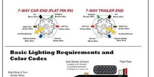 speedfit underfloor heating wiring diagram and radiantmoons me