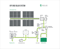 a guide to solar power systems throughout wiring diagram for off