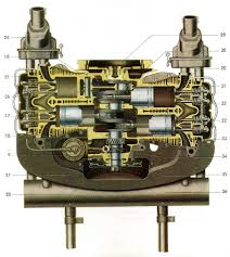 vw engine 3d diagram d model in the style of a cylinder volkswagen