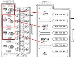 jeep liberty questions where is fuse location and color for