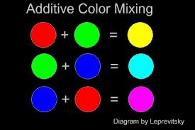 sample rgb color chart rgb hex colour chart cheat sheet latest