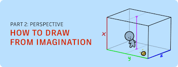 how to draw from imagination part 2 freehand perspective and 3d