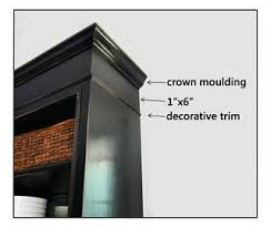 Kitchen Crown Moulding Ideas Crown Moulding Would Sure Complete These Newly Painted Cabinets